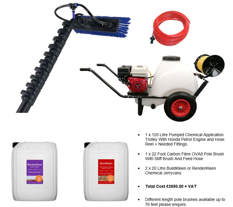 AcuteClean Application Kit Petrol